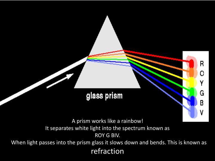 A prism works like a rainbow!
