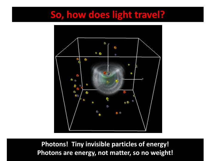 So, how does light travel?