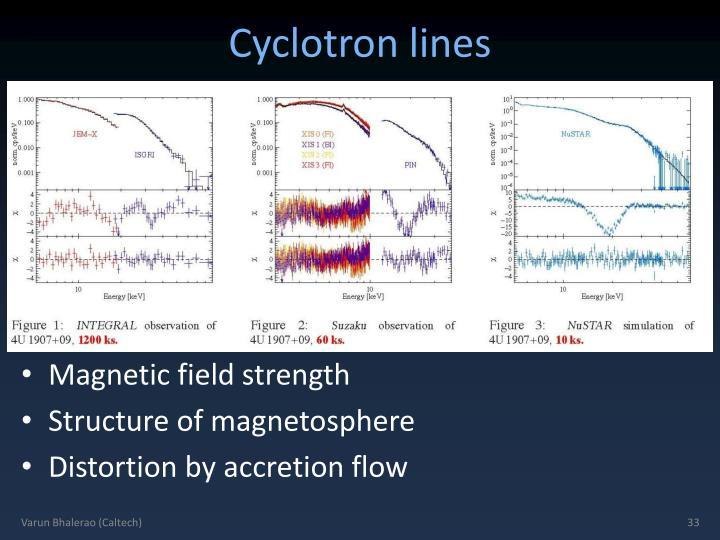 Cyclotron lines
