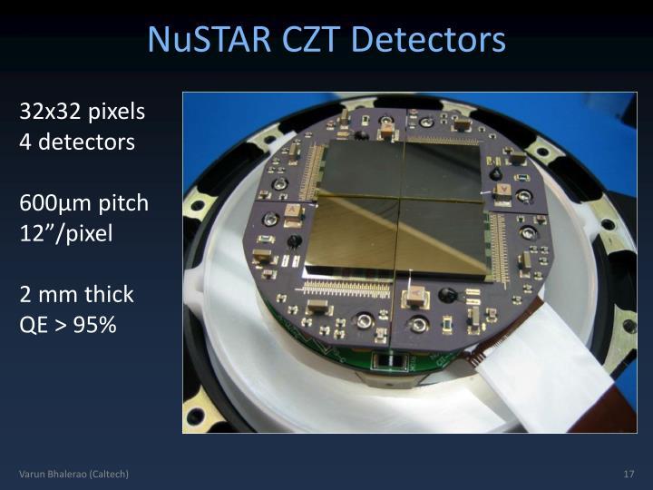 NuSTAR CZT Detectors