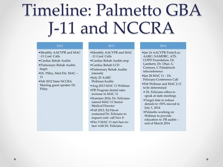 Timeline palmetto gba j 11 and nccra