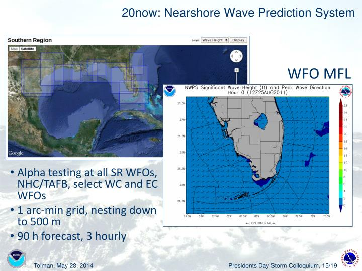 20now: Nearshore Wave Prediction System