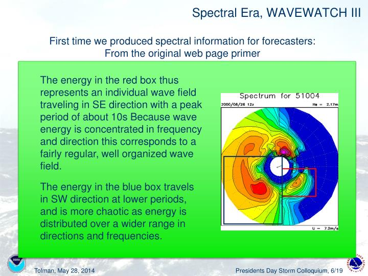 Spectral Era, WAVEWATCH III