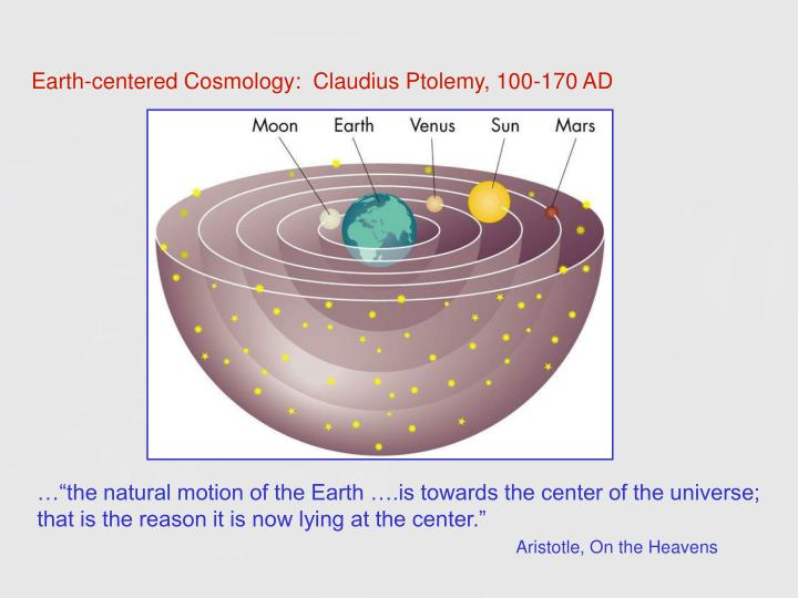 Earth-centered Cosmology:  Claudius Ptolemy, 100-170 AD