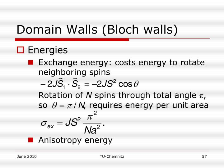 Domain Walls (Bloch walls)