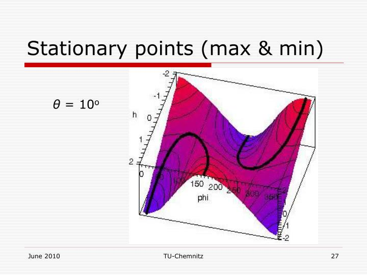 Stationary points (max & min)