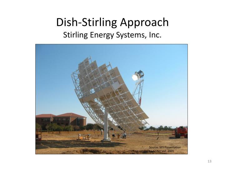 Dish-Stirling