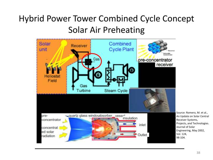 Hybrid Power Tower Combined Cycle Concept