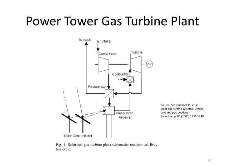 Power Tower Gas Turbine Plant