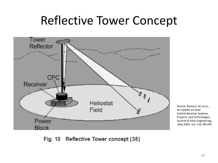 Reflective Tower Concept