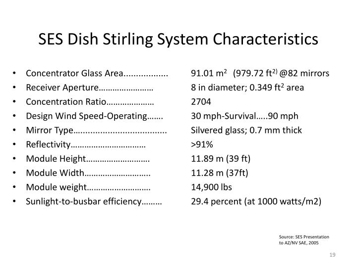 SES Dish Stirling System Characteristics