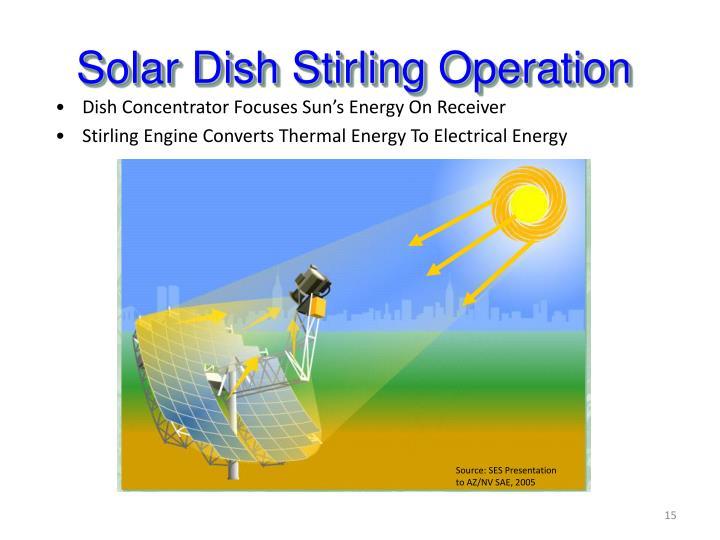 Solar Dish Stirling Operation