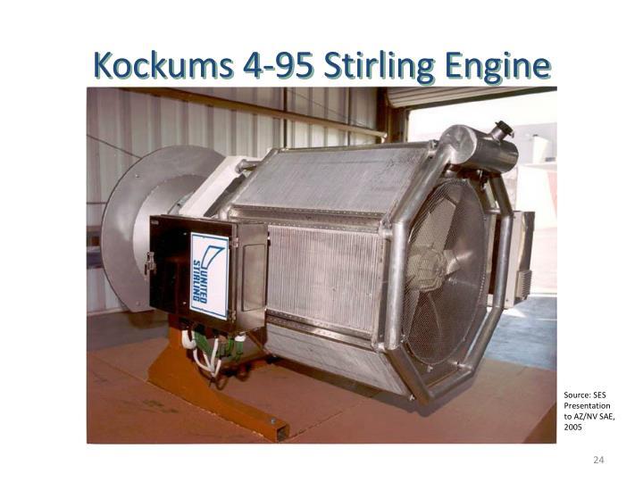 Kockums 4-95 Stirling Engine