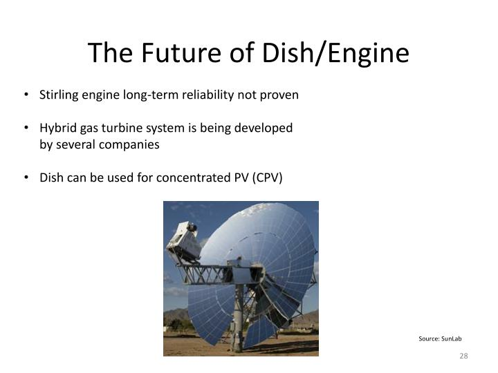 The Future of Dish/Engine