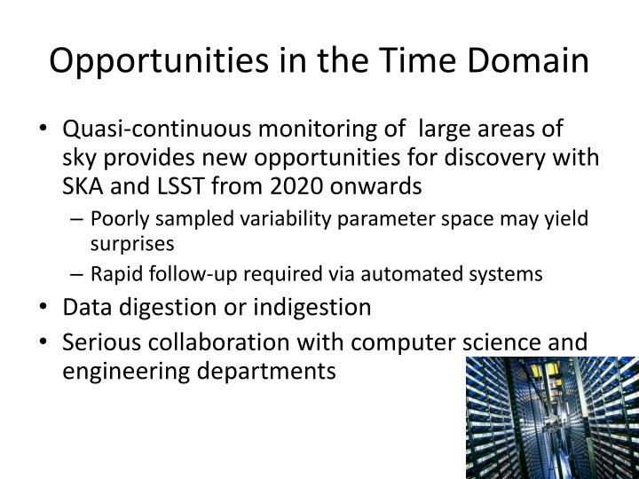 Opportunities in the Time Domain