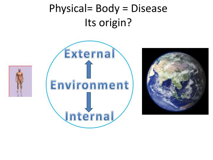 Physical= Body = Disease