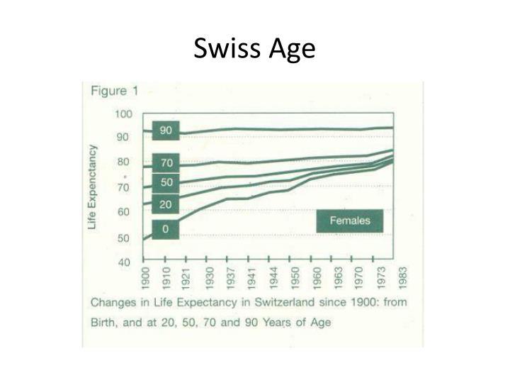 Swiss Age