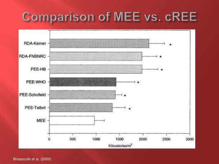 Comparison of MEE vs. cREE