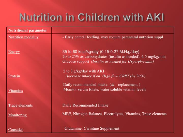 Nutrition in Children with AKI