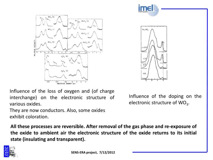 Influence of the loss of oxygen and (of charge interchange) on the electronic structure of various oxides.