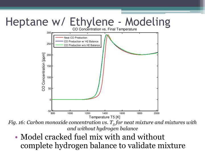 Heptane w/ Ethylene - Modeling
