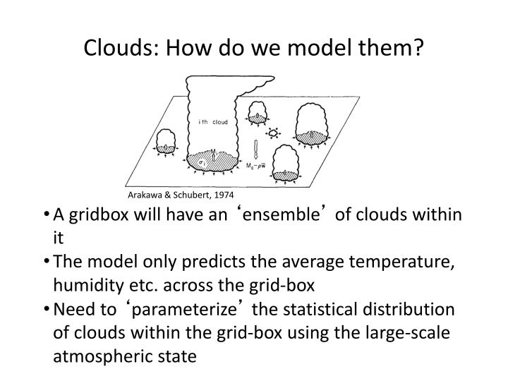 Clouds: How do we model them?