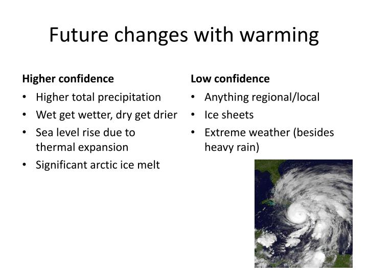 Future changes with warming