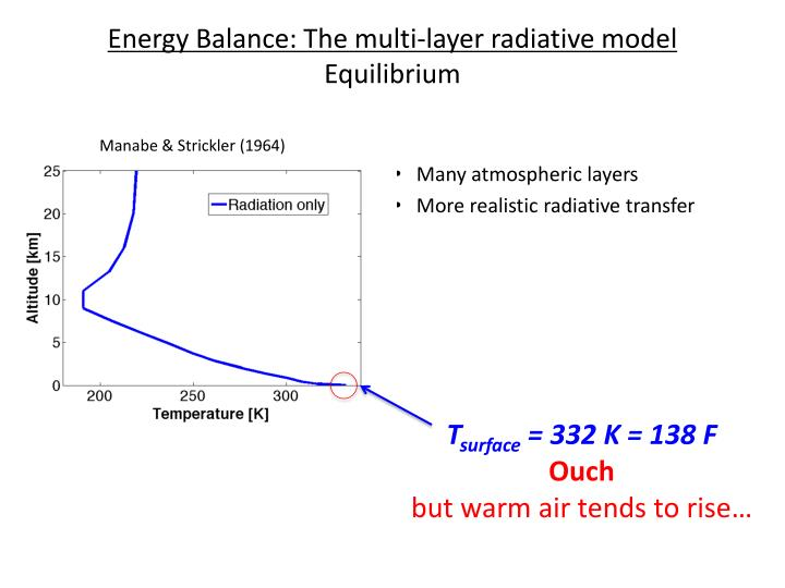 Energy Balance: The multi-layer