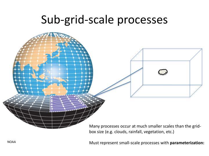 Sub-grid-scale processes