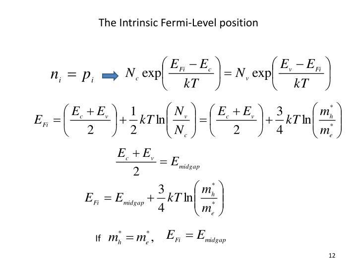 The Intrinsic Fermi-Level position