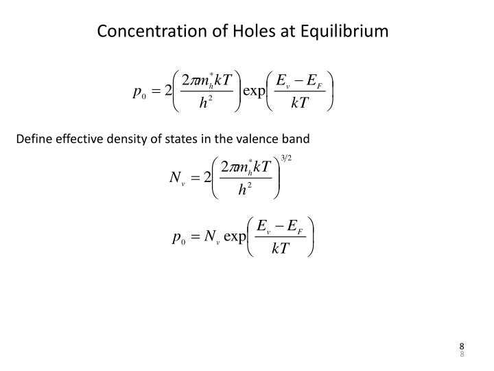 Concentration of Holes at