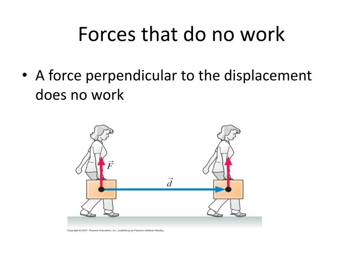 Forces that do no work