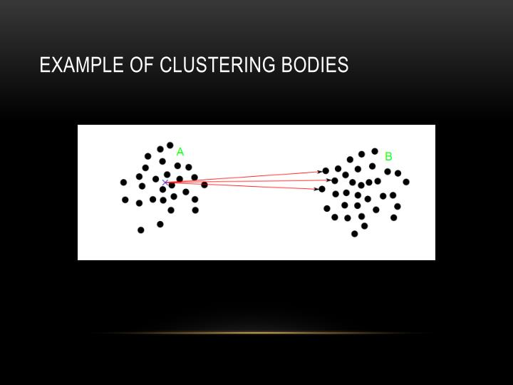 Example of clustering bodies