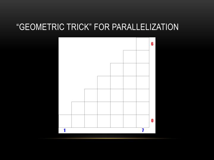"""Geometric trick"" for parallelization"