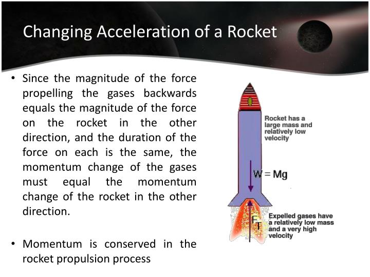 Changing Acceleration of a Rocket