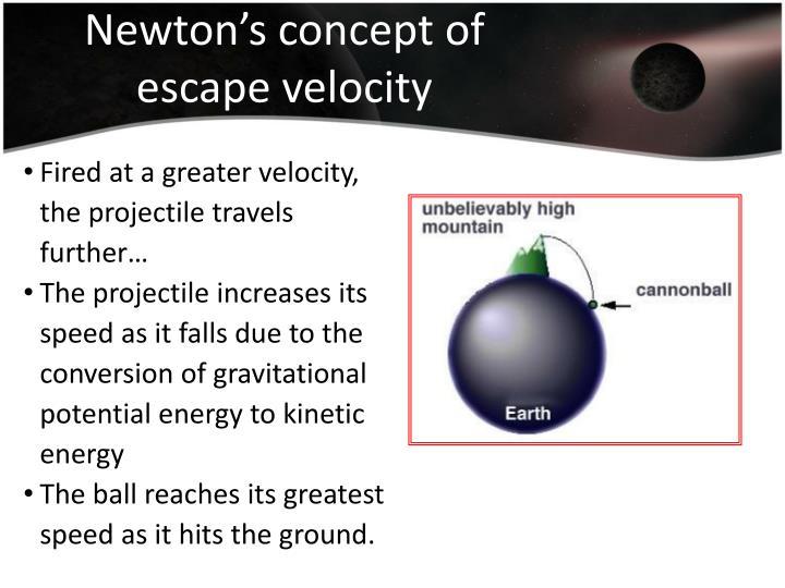 Newton's