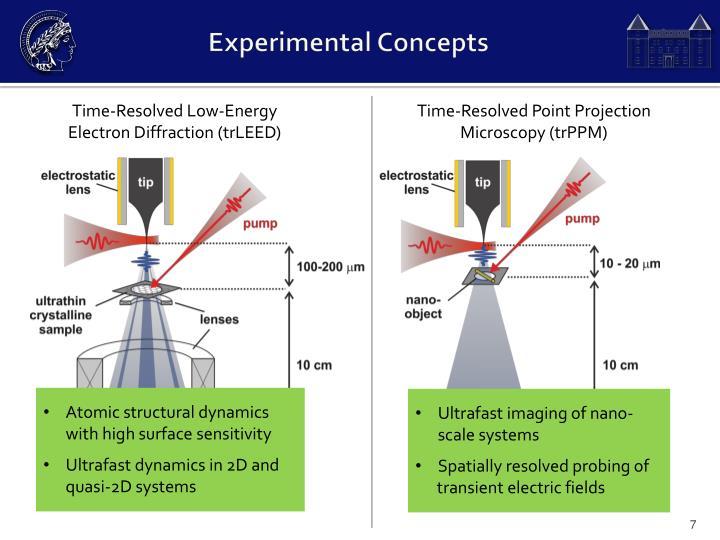 Experimental Concepts
