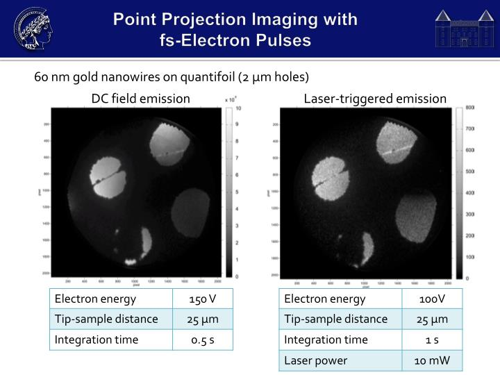 Point Projection Imaging with