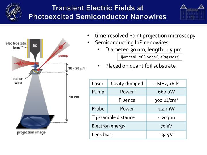 Transient Electric Fields at
