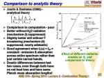 comparison to analytic theory