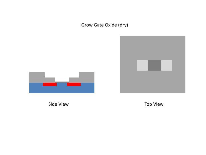 Grow Gate Oxide (dry)