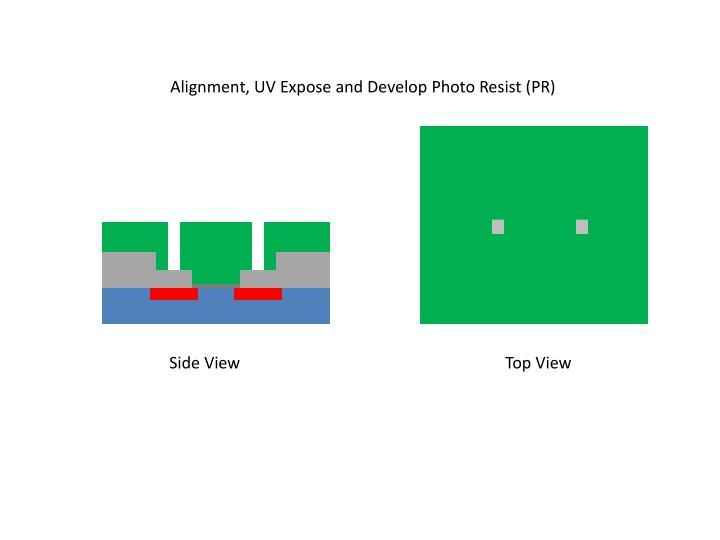 Alignment, UV Expose and Develop Photo Resist (PR)