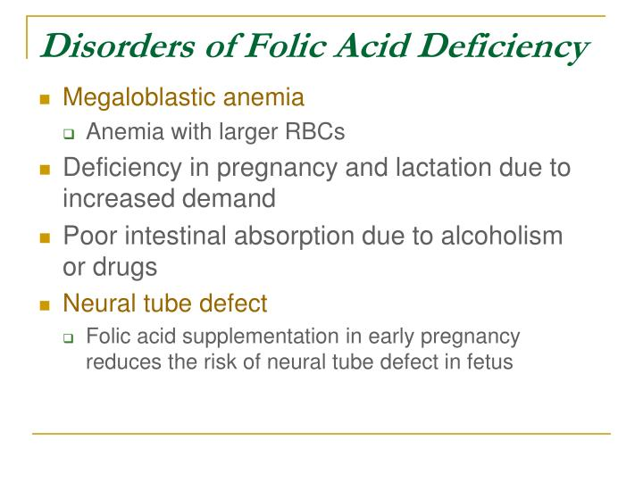 Disorders of Folic Acid Deficiency