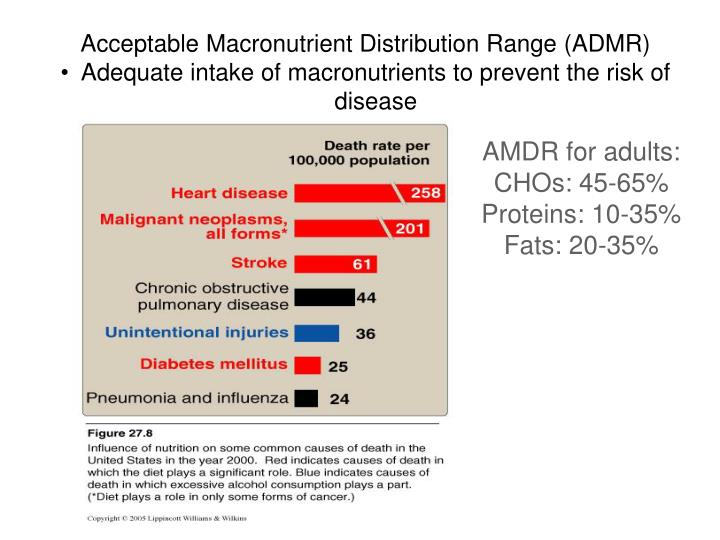 Acceptable Macronutrient Distribution Range (ADMR)