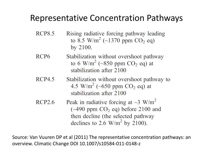 Representative Concentration Pathways