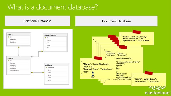 What is a document database?
