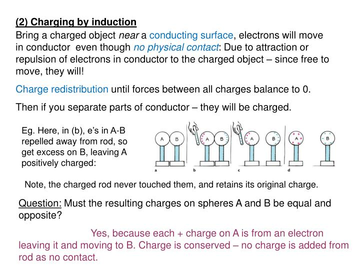 (2) Charging by induction