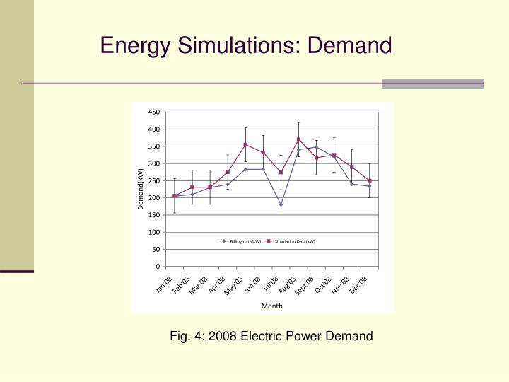 Energy Simulations: Demand