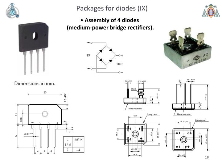 Packages for diodes (IX)