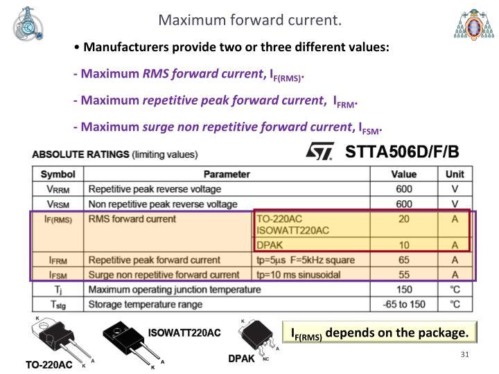 Maximum forward current.